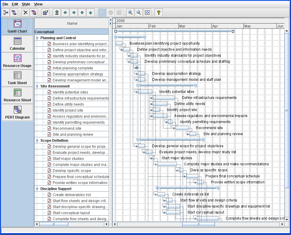 gantt and pert charts Create and share pert charts for easy project management use one of our  existing templates to create one in minutes join with a free account today.